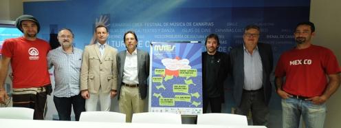 Presentación del MUMES 2011